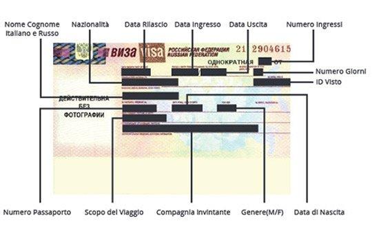 come-controllare-il-visto-russia